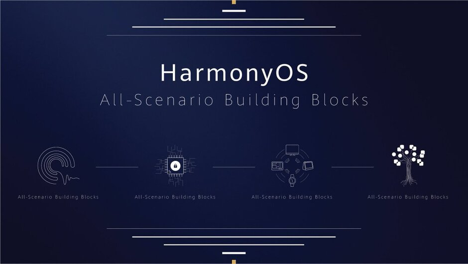 Huawei Officially Reveals Harmony OS
