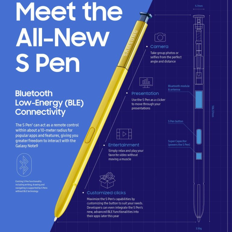 Galaxy Note 10 S pen Features